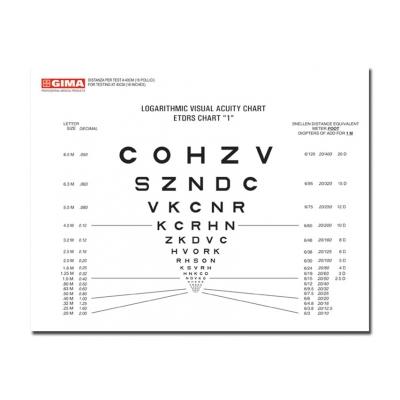 LOGMAR SLOAN blízko grafu vidění - 40 cm - 18x23 cm